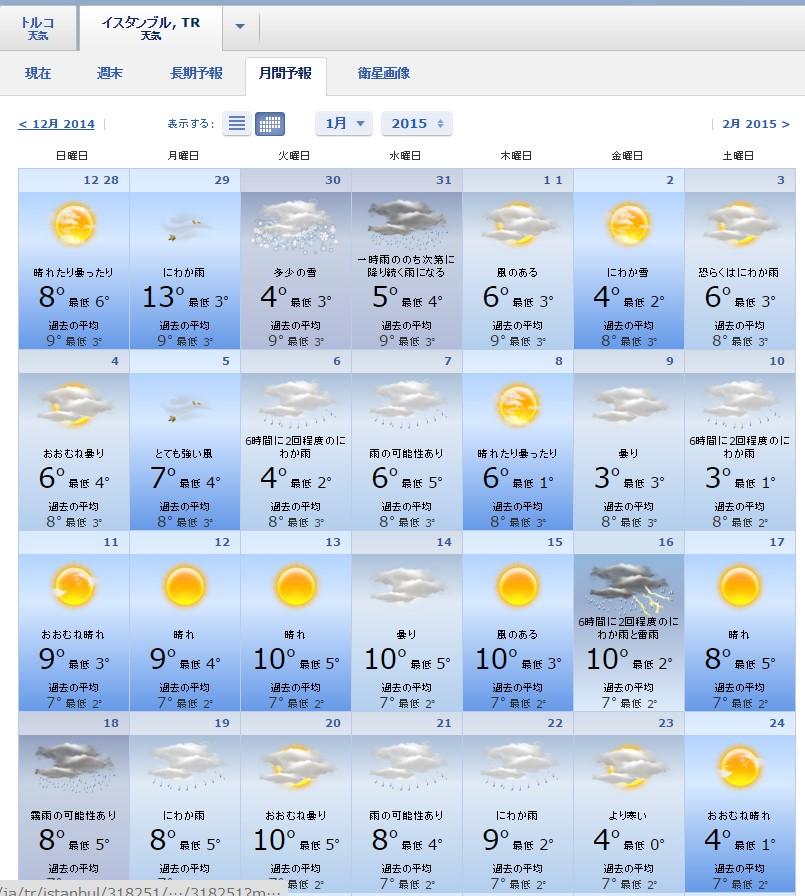 イスタンブール天気月間予報