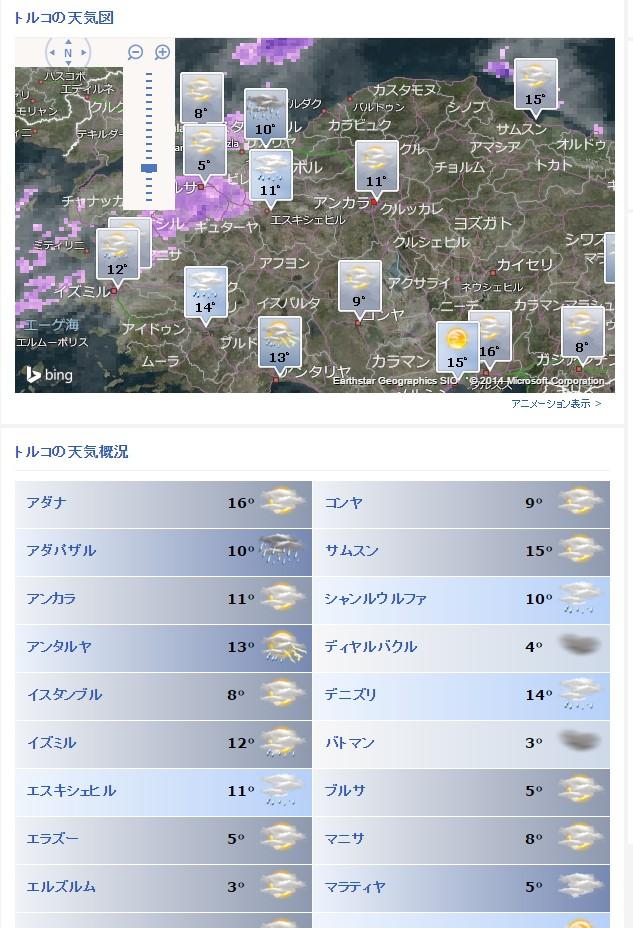 トルコ各地の天気